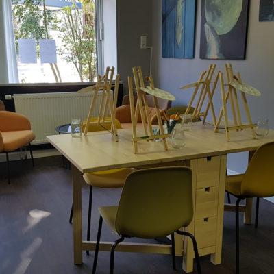 Malkurs, Malplätze am Tisch